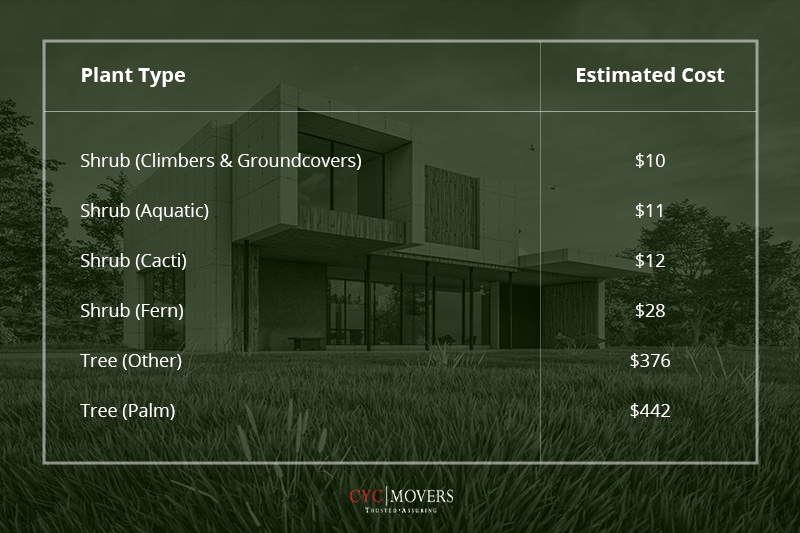 house moving garden landscaping rates